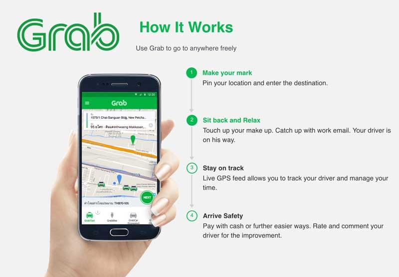 Grab taxi Bangkok Thailand