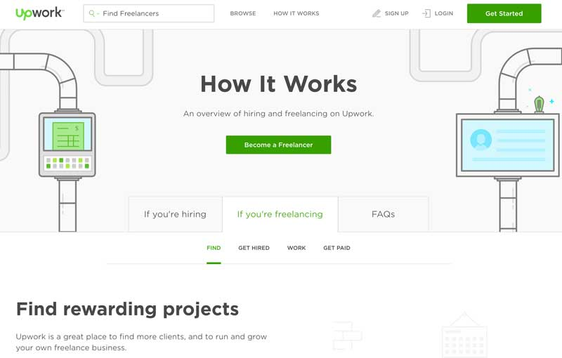Upwork is one of the best freelance websites for writers