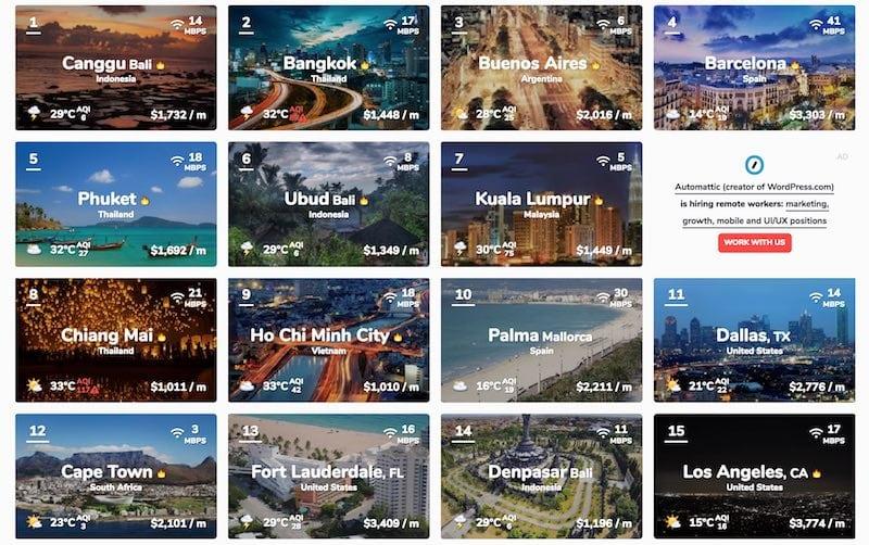 nomadlist digital nomad community