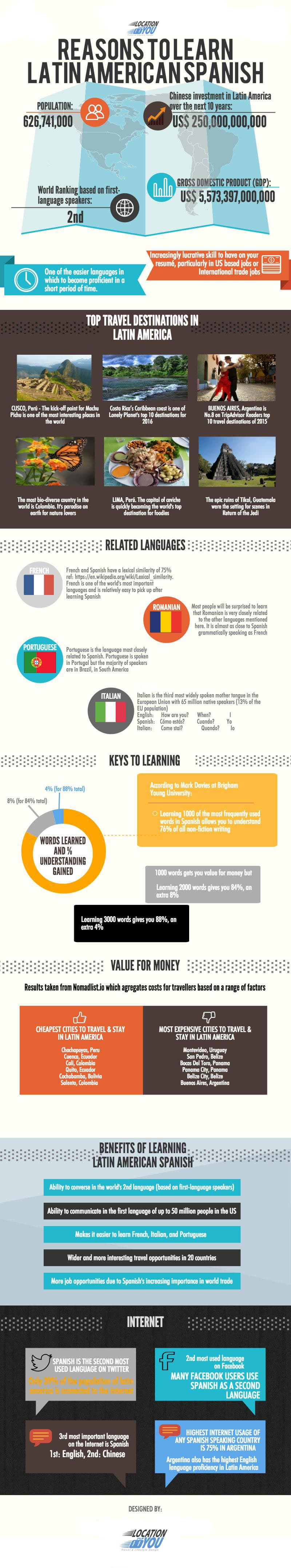 infographic - why learn Latin American Spanish