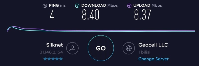 Coffeeshop company Vake speed test