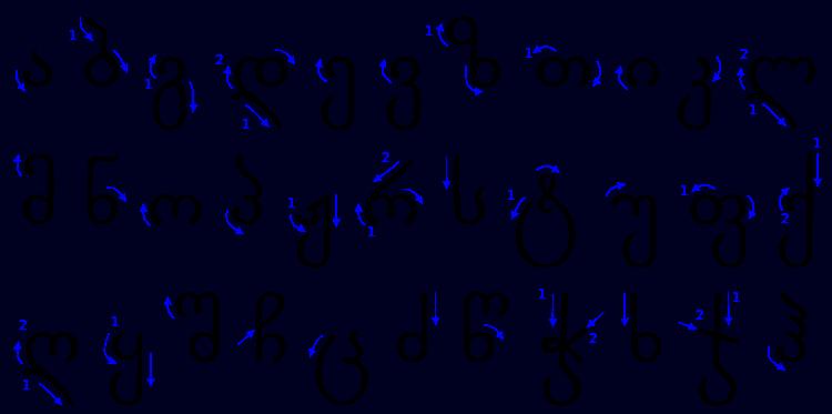 georgian script alphabet